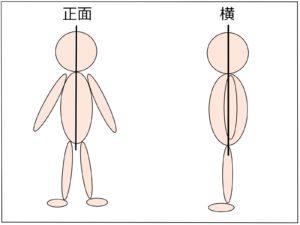 極真カラテ|(イラスト解説)身体の中に軸を作れば挙動が安定する?分かり易く解説します