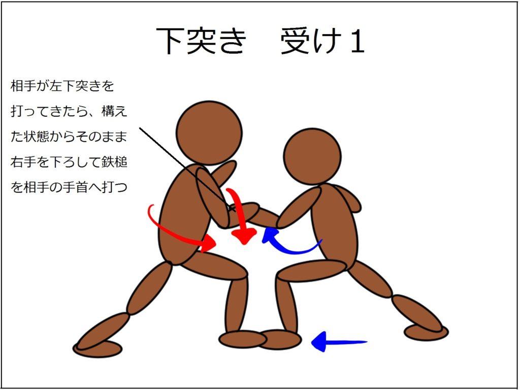 極真カラテ|(初心者用)基本的な下突き・鉤突きのガード方法を身に付ける!