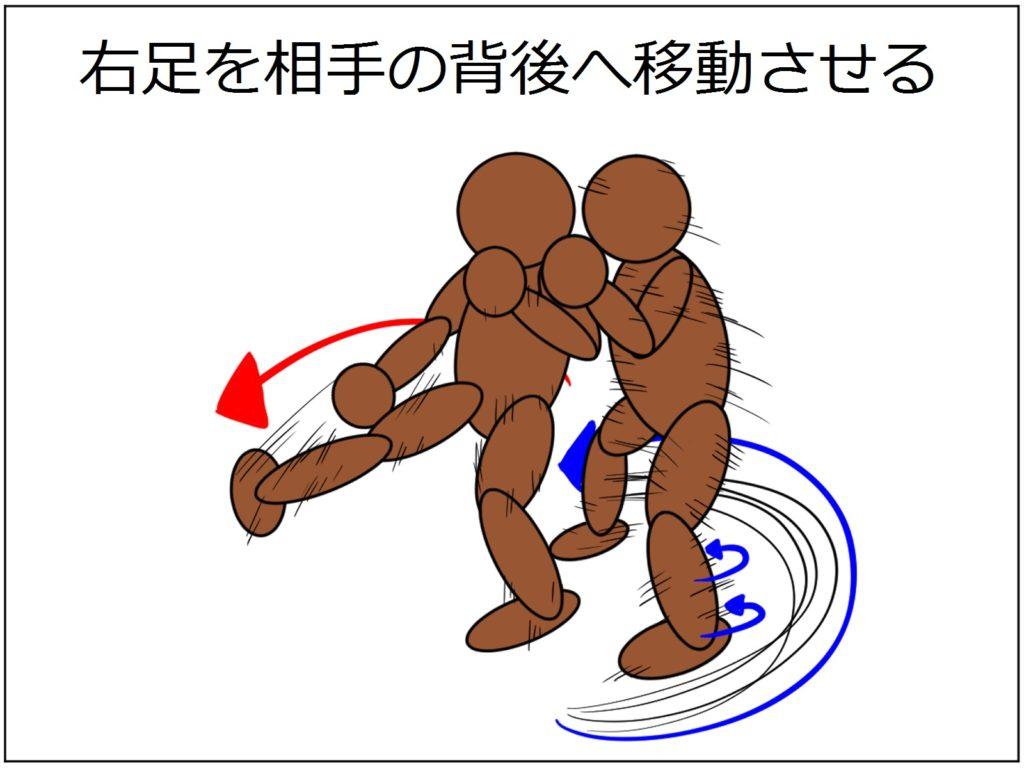 極真空手|【試合で勝てる!】試合で端に追いやられた時の脱出方法