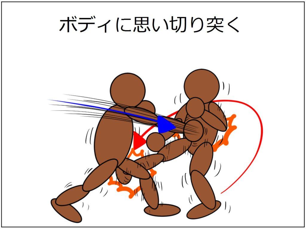 極真空手|【突きで倒す!】蹴りが来たら突きを合わせるだけでダメージ大!