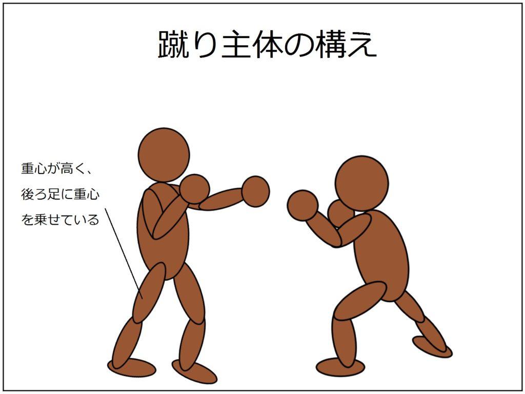 極真空手|【意外な事実】蹴り主体の人はボディが弱い!